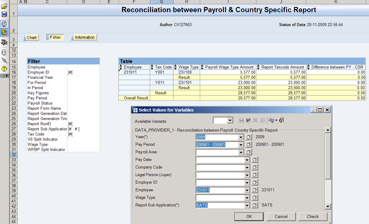Reconciliation : Payroll vs Country
