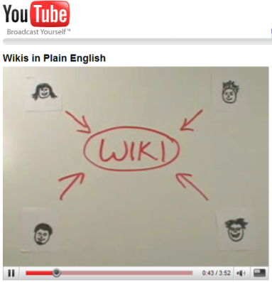 Film: Wikis in Plain English