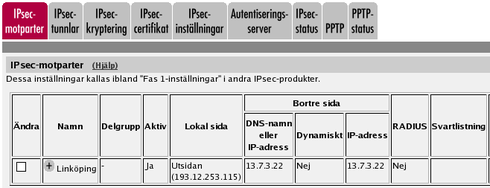 Ingate Firewall/SIParator -version: > 4.6.2 Dokumentversion: 1.