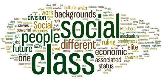 Definition social klass/socioekonomisk status (SES) Social class refers to categories of people who share a position in society based
