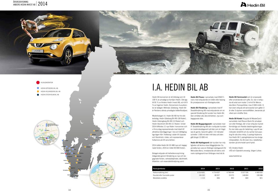 I.A. HEDIN BIL AB HEDIN STOCKHOLM BIL AB Transportbilscenter Mercedes-Benz PV/TRP/LV Fiat Tagene Nissan Bilvaruhuset Mercedes-Benz HK/Mölndalsvägen Transportbilscenter AMG Performance Center US
