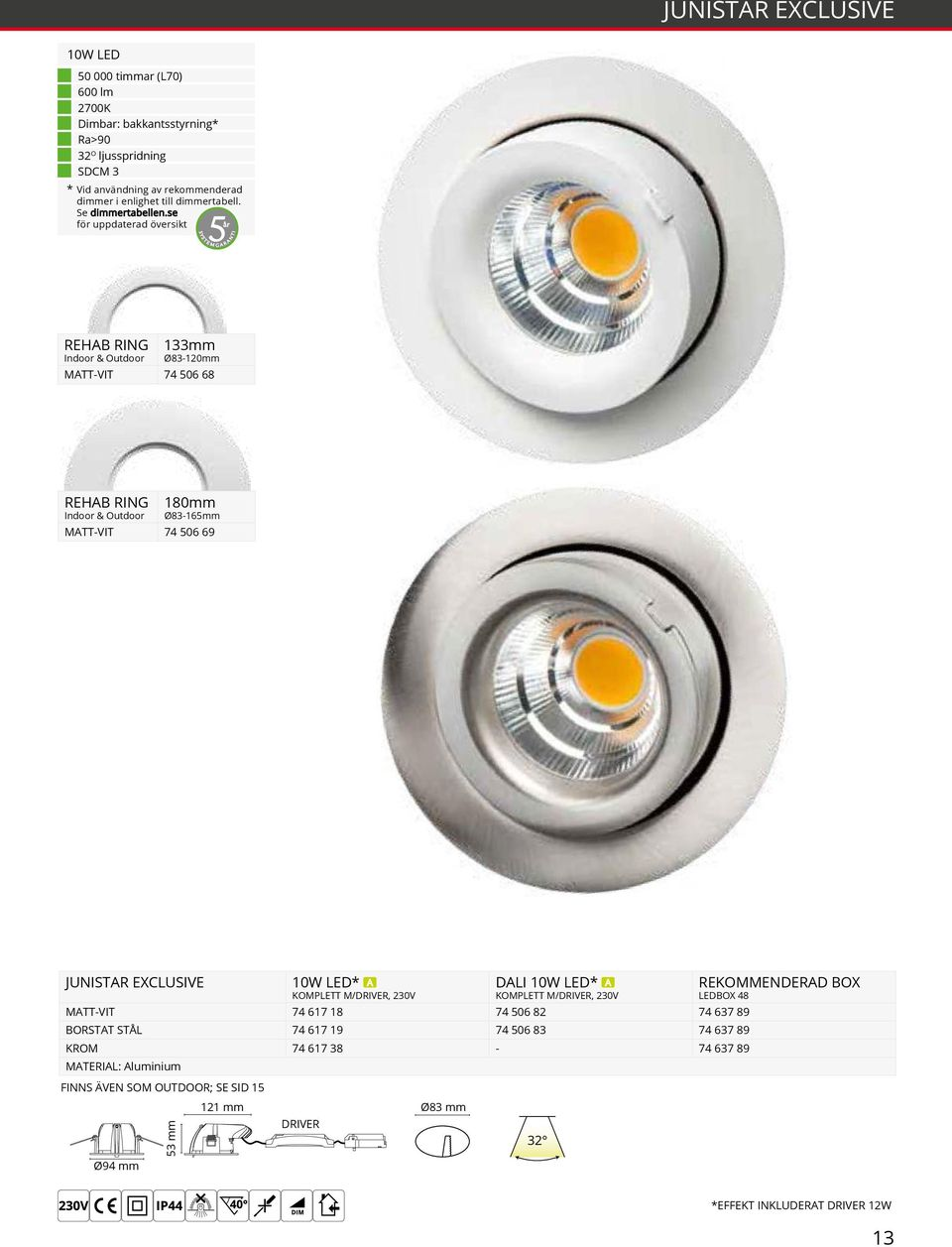 se för uppdaterad översikt år 5 REHAB RING Indoor & Outdoor 133mm Ø83-120mm MATT-VIT 74 506 68 REHAB RING Indoor & Outdoor 180mm Ø83-165mm MATT-VIT 74 506 69 JUNISTAR EXCLUSIVE 10W LED*