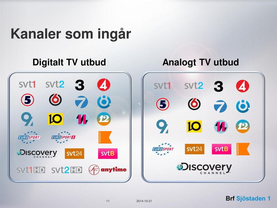 TV utbud Analogt