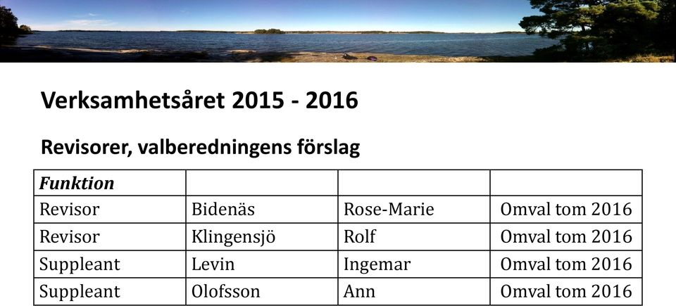 2016 Revisor Klingensjö Rolf Omval tom 2016 Suppleant