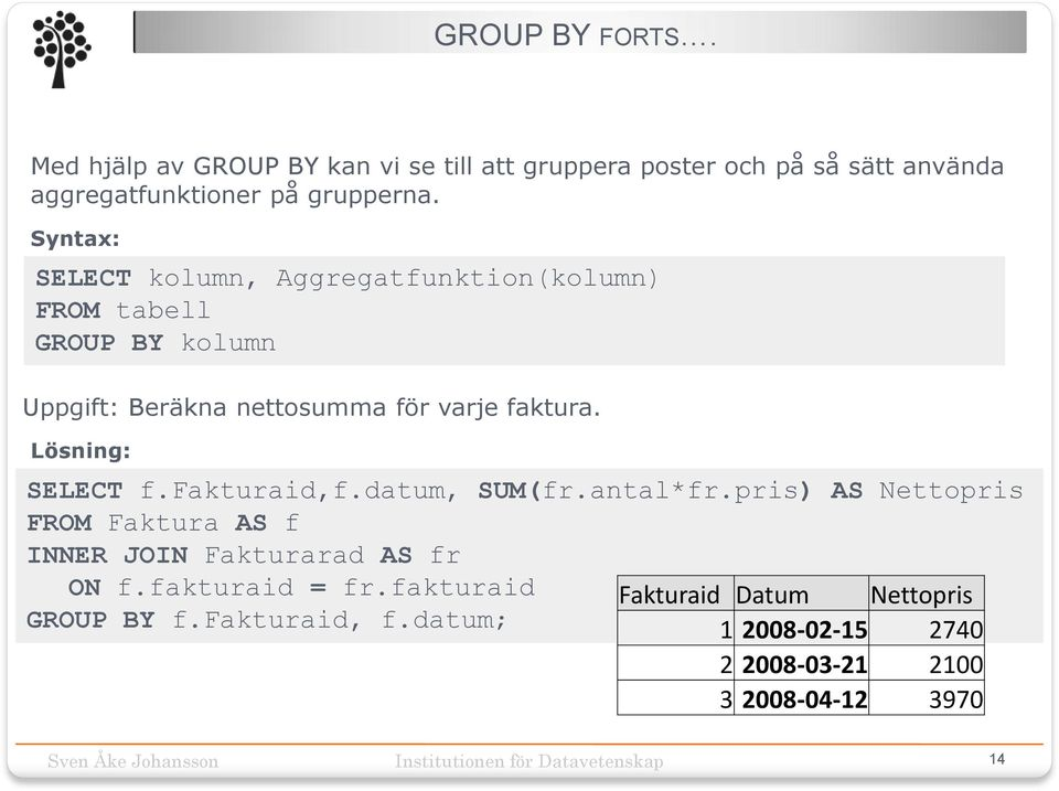 Lösning: SELECT f.fakturaid,f.datum, SUM(fr.antal*fr.pris) AS Nettopris FROM Faktura AS f INNER JOIN Fakturarad AS fr ON f.
