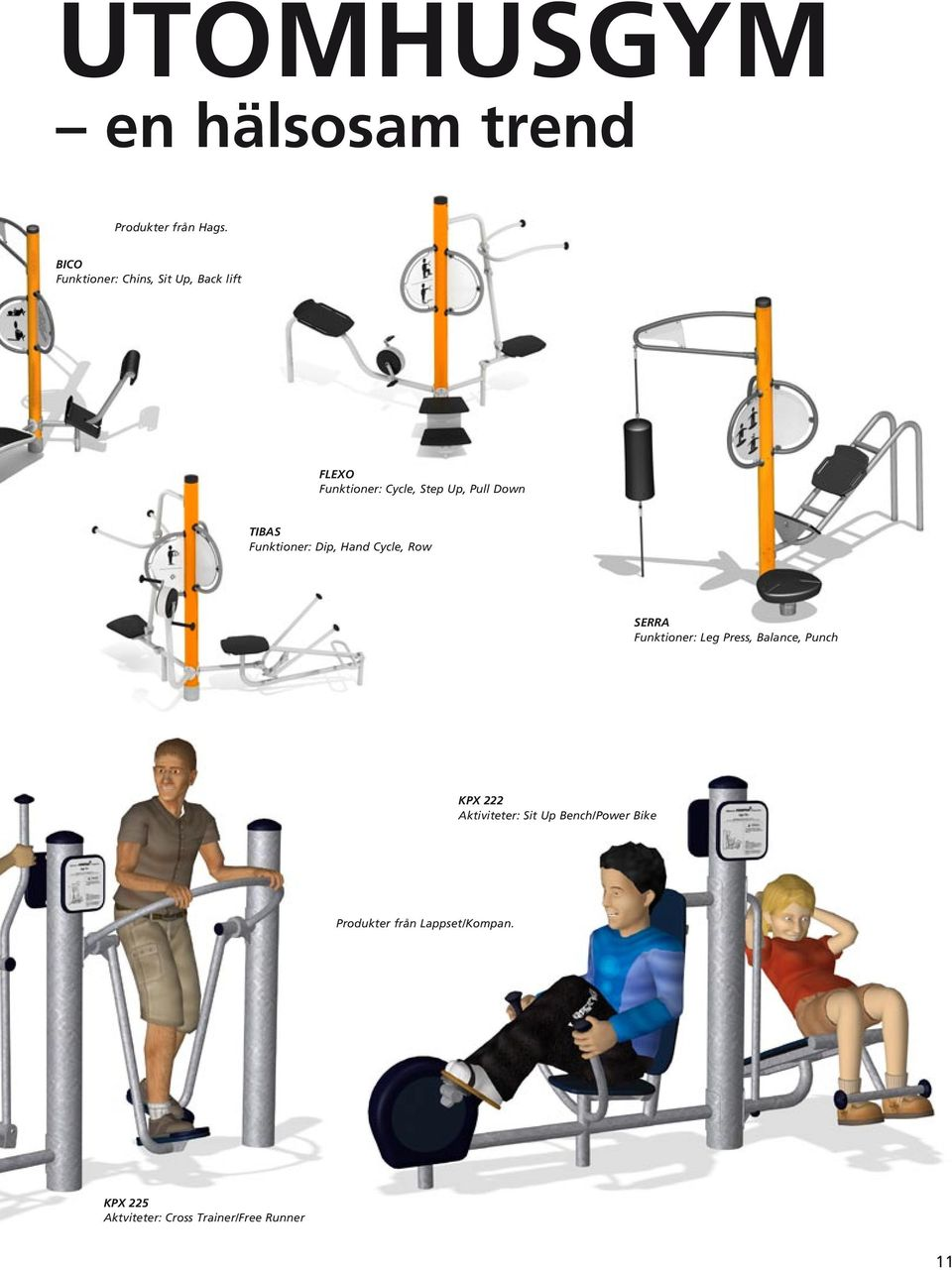 TIBAS Funktioner: Dip, Hand Cycle, Row SERRA Funktioner: Leg Press, Balance, Punch