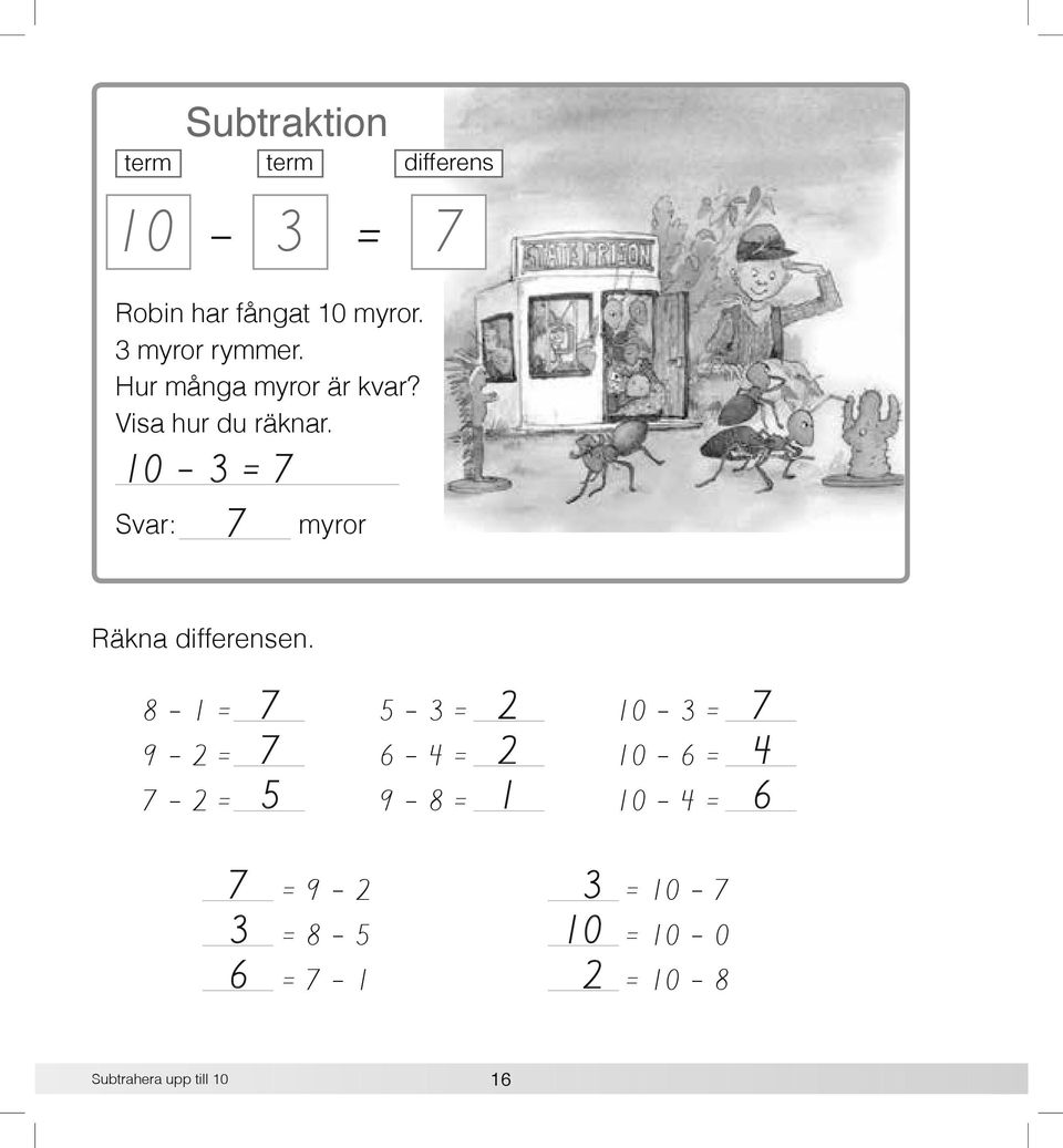 Svar: Subtraktion 10-3 = 7 7 myror Räkna differensen.