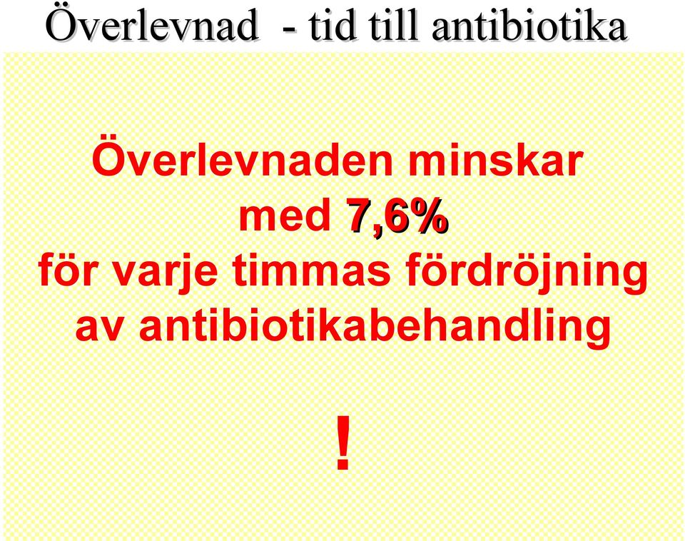 effective antimicrobial initiation Överlevnaden minskar med 7,6% för