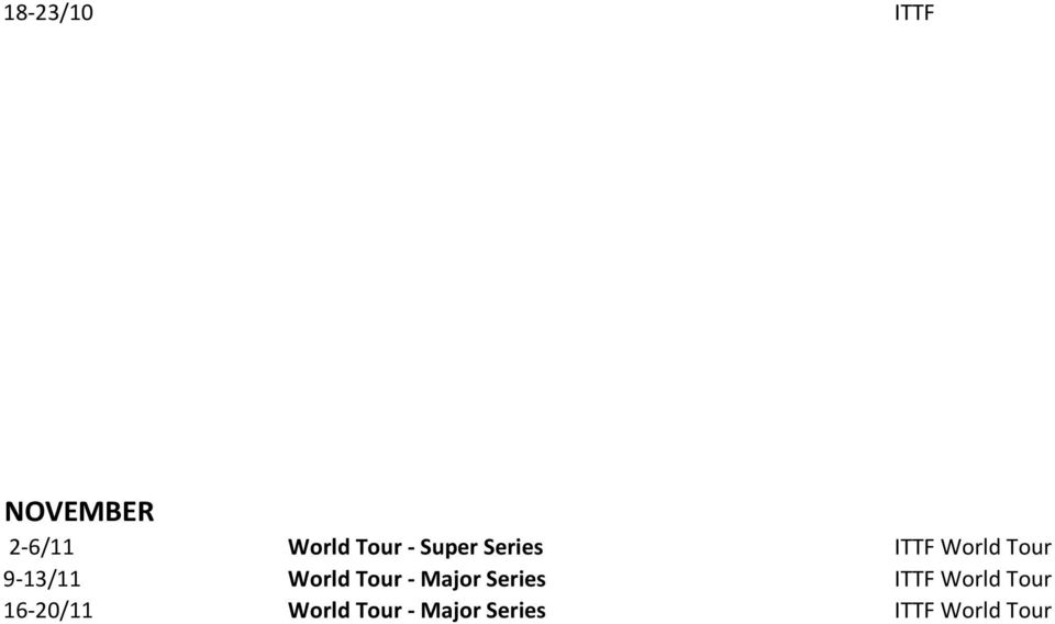 Tour - Major Series ITTF World Tour