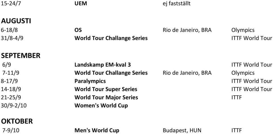 Janeiro, BRA Olympics 8-17/9 Paralympics ITTF World Tour 14-18/9 World Tour Super Series ITTF World Tour