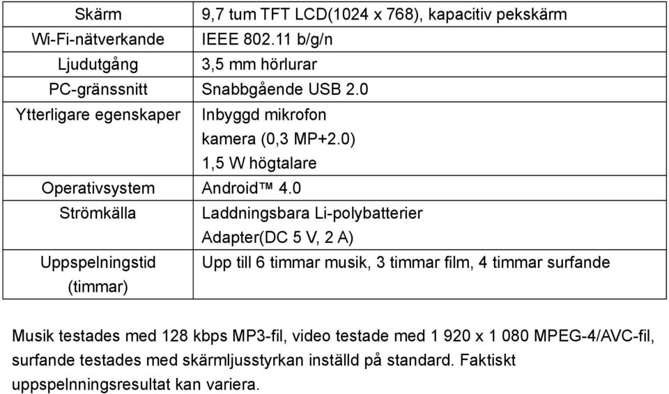 0) 1,5 W högtalare Operativsystem Android 4.