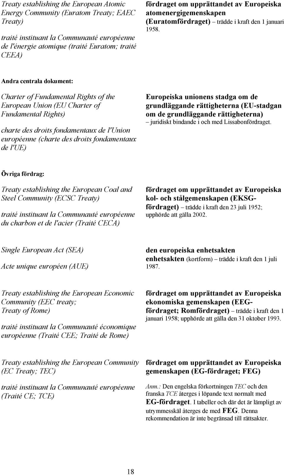Andra centrala dokument: Charter of Fundamental Rights of the European Union (EU Charter of Fundamental Rights) charte des droits fondamentaux de l'union européenne (charte des droits fondamentaux de