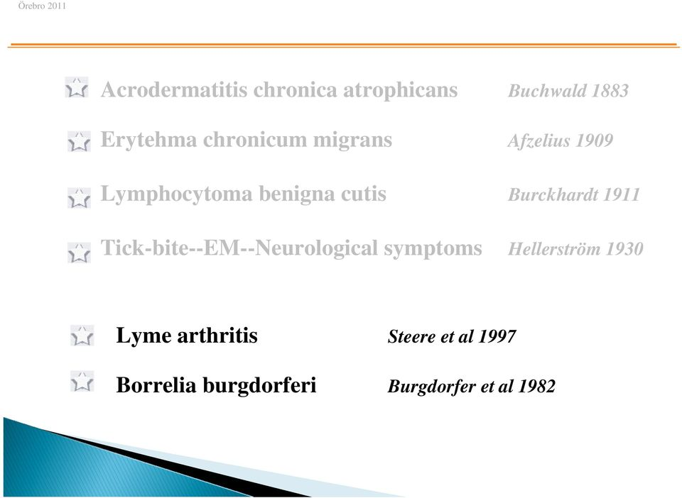 Burckhardt 1911 Tick-bite--EM--Neurological symptoms Hellerström