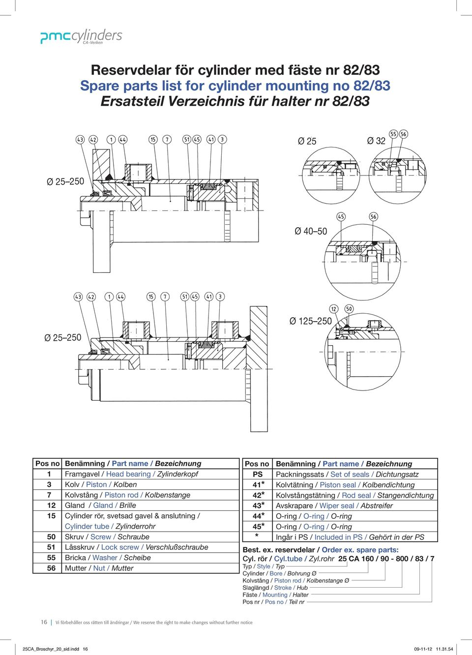 Schraube 51 Låsskruv / Lock screw / Verschlußschraube 55 Bricka / Washer / Scheibe 56 Mutter / Nut / Mutter Pos no benämning / Part name / Bezeichnung PS Packningssats / Set of seals / Dichtungsatz