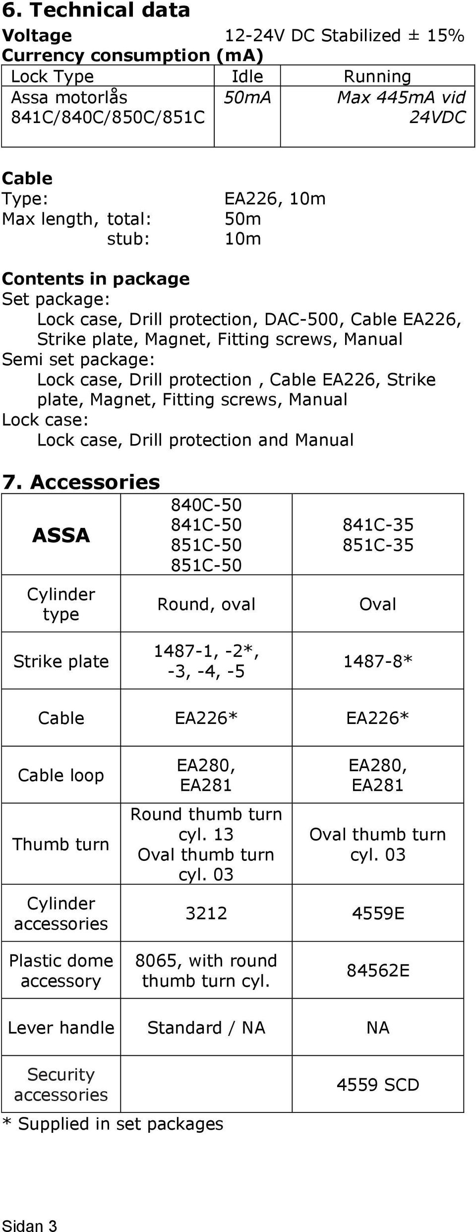 Cable EA226, Strike plate, Magnet, Fitting screws, Manual Lock case: Lock case, Drill protection and Manual 7.