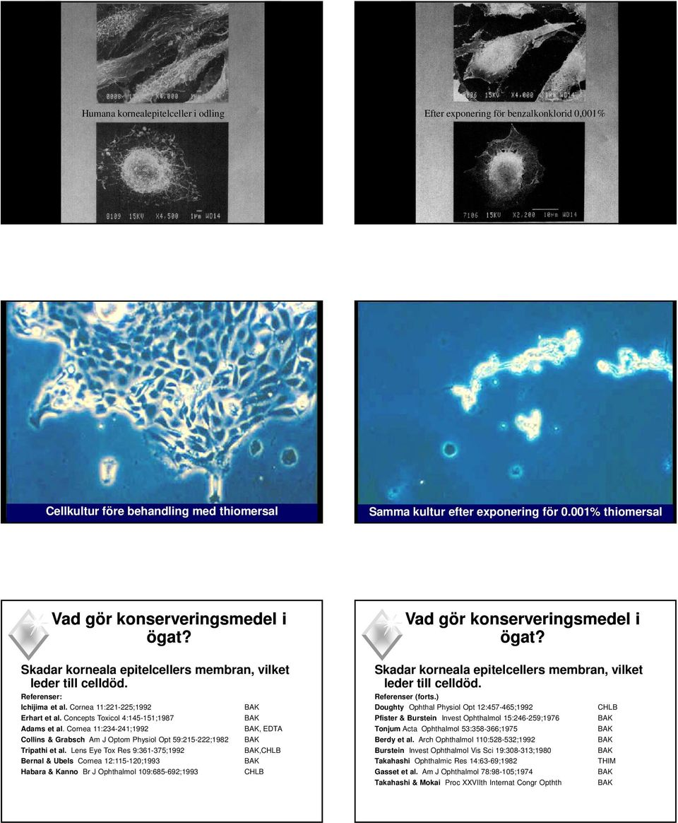 Cornea 11:234-241;1992, EDTA Collins & Grabsch Am J Optom Physiol Opt 59:215-222;1982 Tripathi et al.