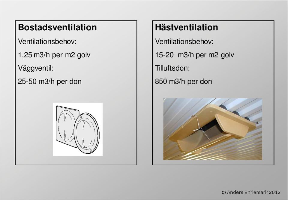 don Hästventilation Ventilationsbehov: 15-20