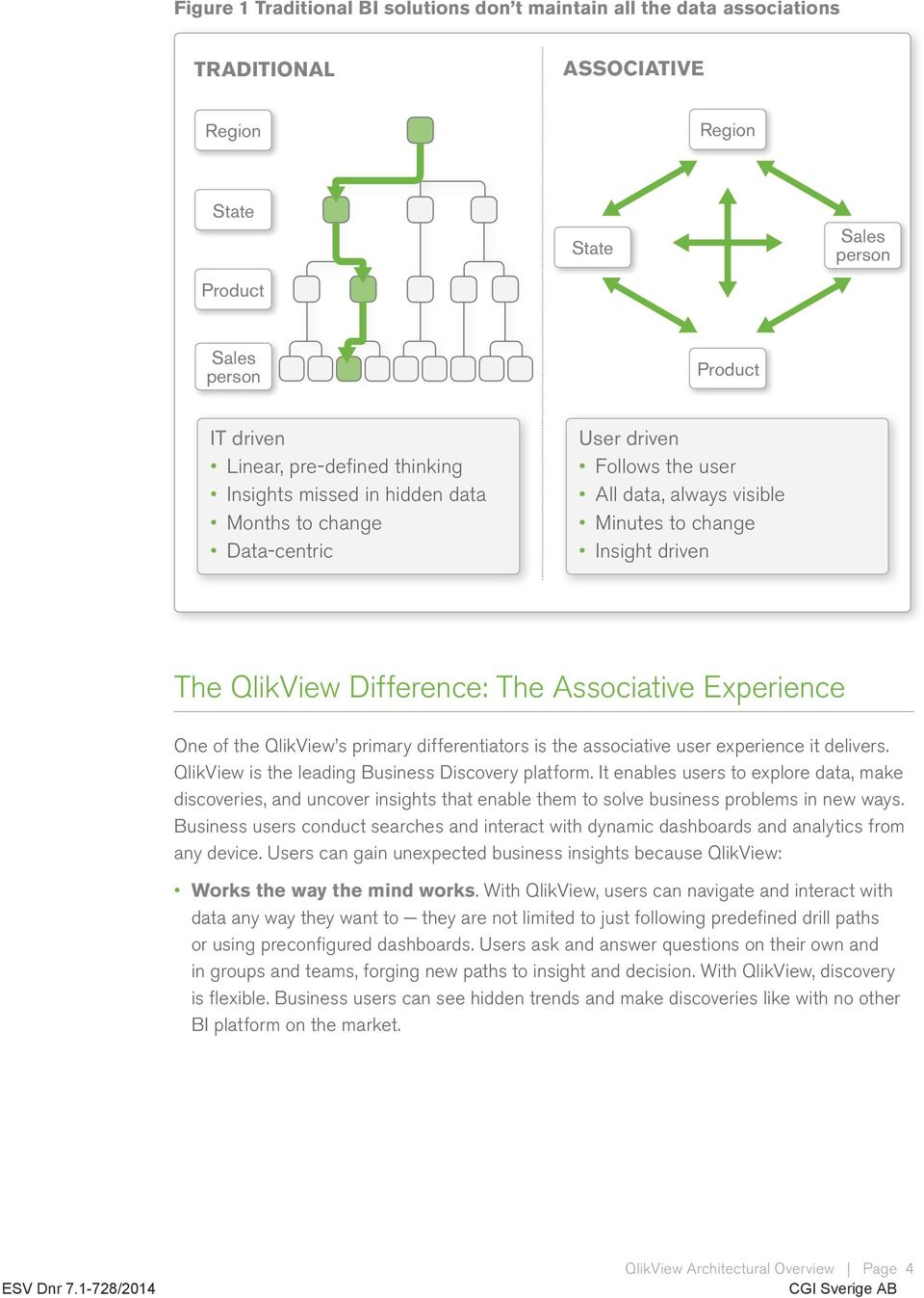 Experience One of the QlikView s primary differentiators is the associative user experience it delivers. QlikView is the leading Business Discovery platform.