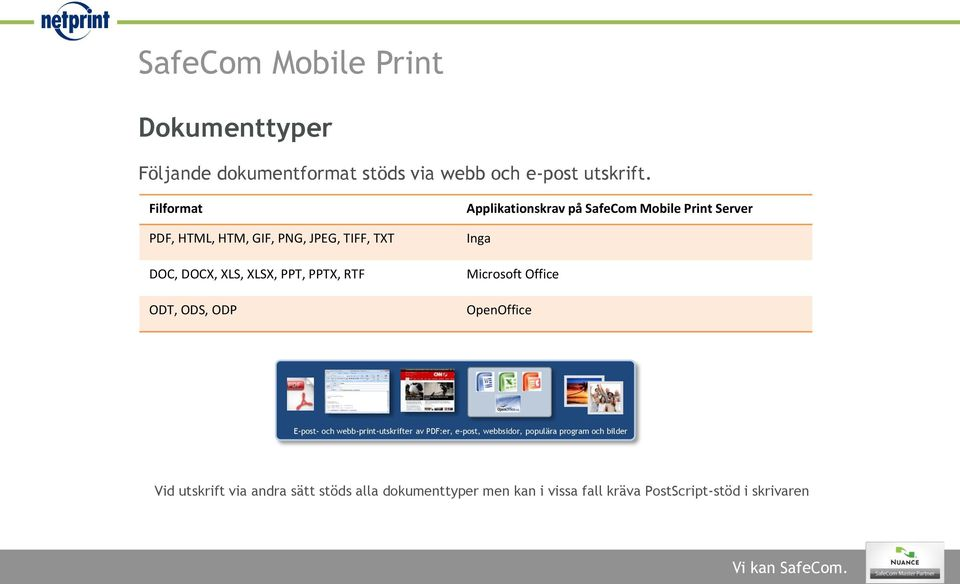 på SafeCom Mobile Print Server Inga Microsoft Office OpenOffice E-post- och webb-print-utskrifter av PDF:er, e-post,