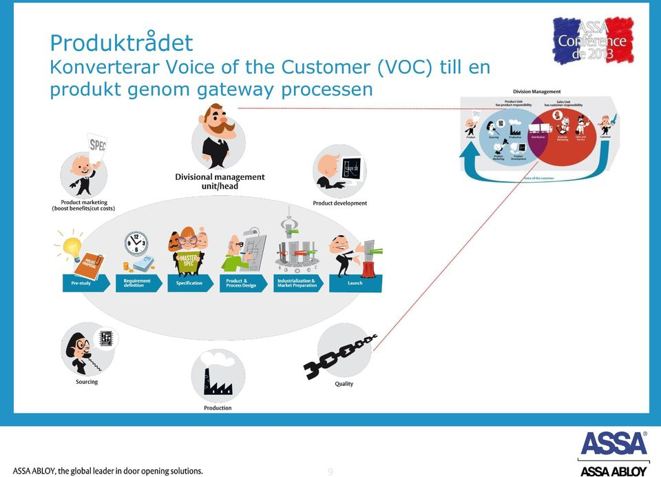 the Customer (VOC) till
