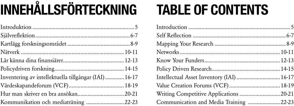 ..22-23 TABLE OF CONTENTS Introduction...5 Self Reflection...6-7 Mapping Your Research...8-9 Networks...10-11 Know Your Funders...12-13 Policy Driven Research.