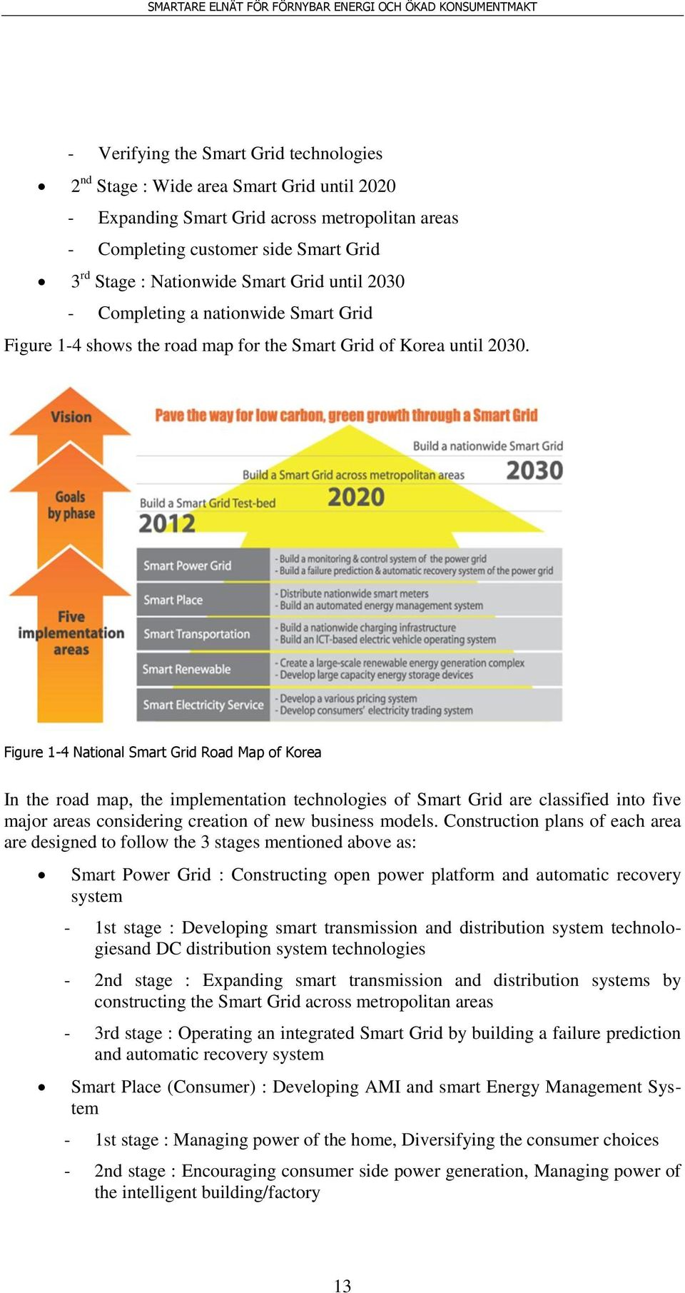 Figure 1-4 National Smart Grid Road Map of Korea In the road map, the implementation technologies of Smart Grid are classified into five major areas considering creation of new business models.