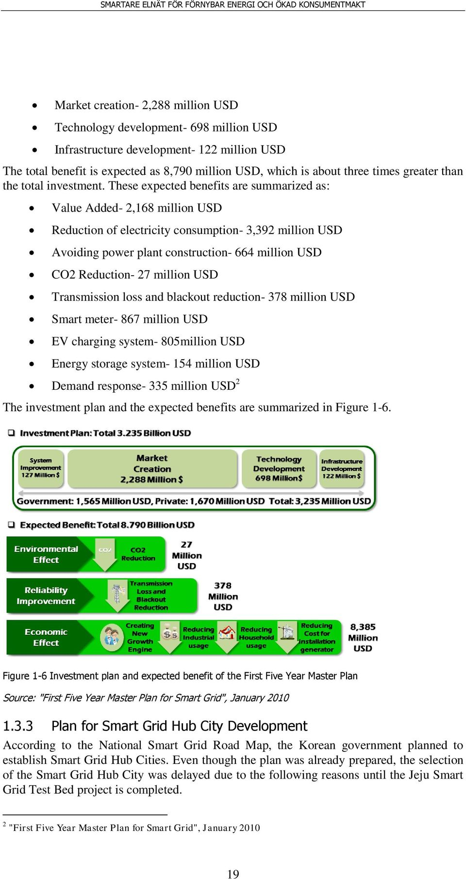 These expected benefits are summarized as: Value Added- 2,168 million USD Reduction of electricity consumption- 3,392 million USD Avoiding power plant construction- 664 million USD CO2 Reduction- 27