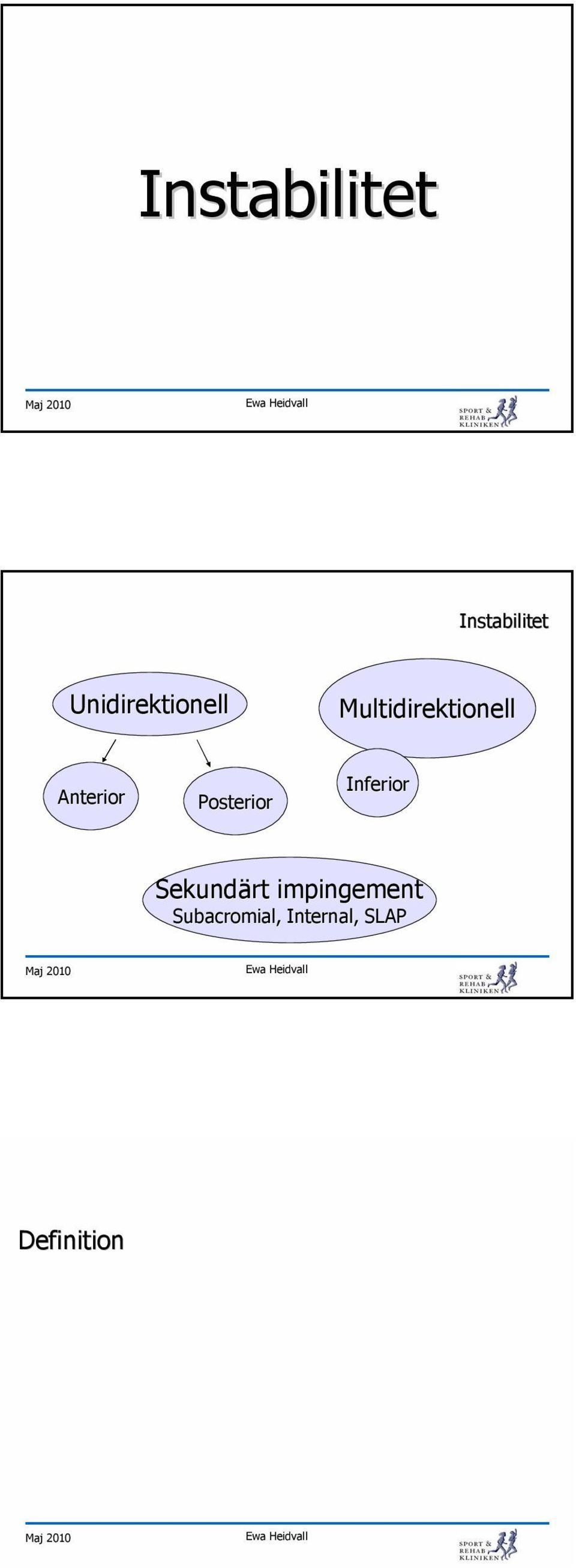 Instabilitet Definition Laxitet = ökad translation utan symtom