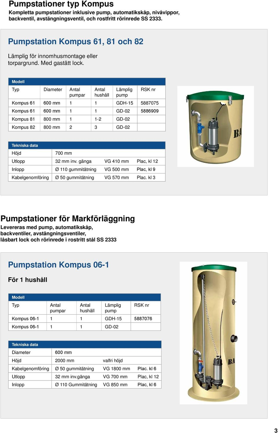 Diameter Lämplig RSK nr pump Kompus 61 600 mm 1 1 GDH-15 5887075 Kompus 61 600 mm 1 1 GD-02 5886909 Kompus 81 800 mm 1 1-2 GD-02 Kompus 82 800 mm 2 3 GD-02 Höjd 700 mm Utlopp 32 mm inv.