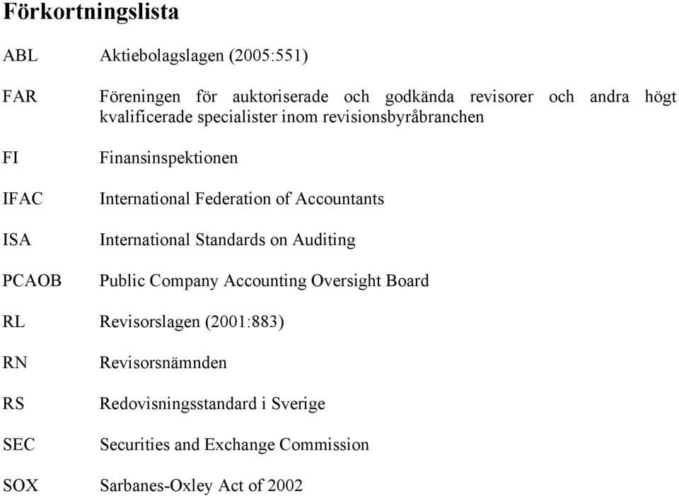 Federation of Accountants International Standards on Auditing Public Company Accounting Oversight Board RL Revisorslagen