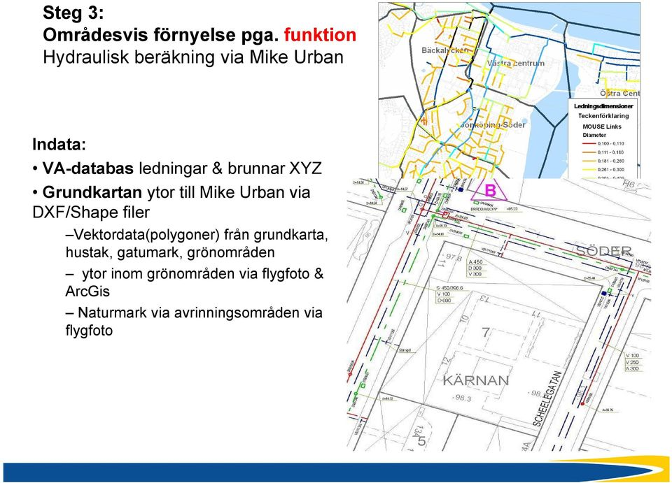 brunnar XYZ Grundkartan ytor till Mike Urban via DXF/Shape filer