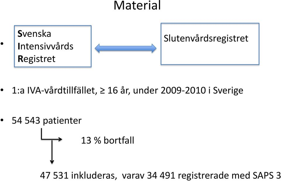 under 2009-2010 i Sverige 54 543 patienter 13 %