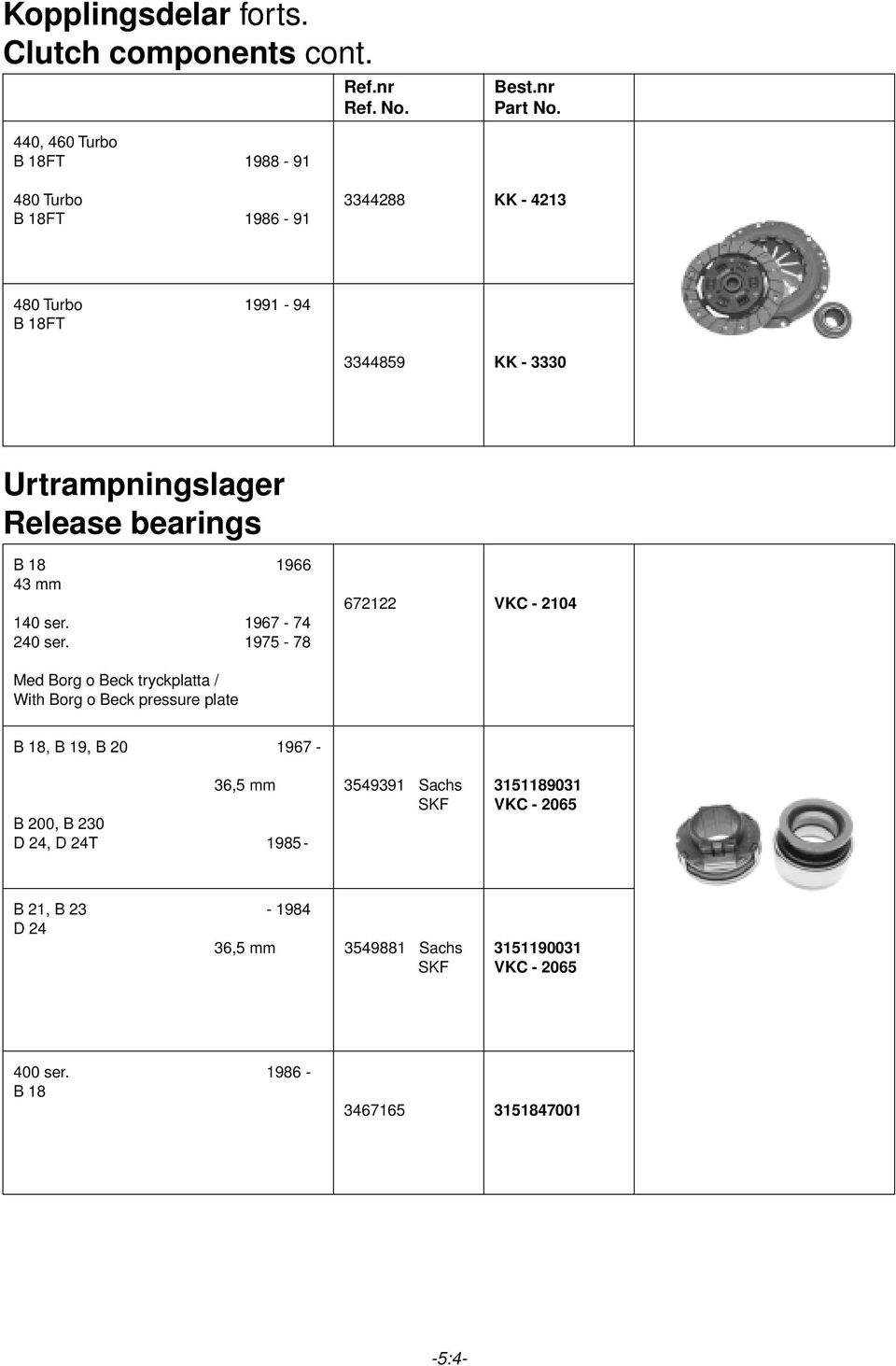 Release bearings B 18 1966 43 mm 140 ser. 1967-74 240 ser.