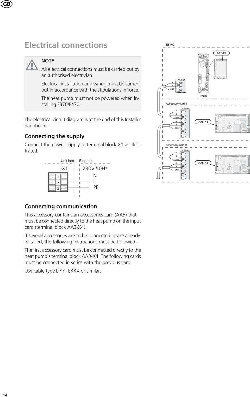 The electrical circuit diagram is at the end of this Installer handbook. Connecting the supply AA-X A B GND A B GND Connect the power supply to terminal block X as illustrated.
