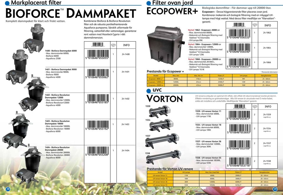 dammstorlek 12000L - Bioforce Revolution12000 - Aquaforce 4000 1403 - Bioforce Revolution Dammpaket 18000 - Max.