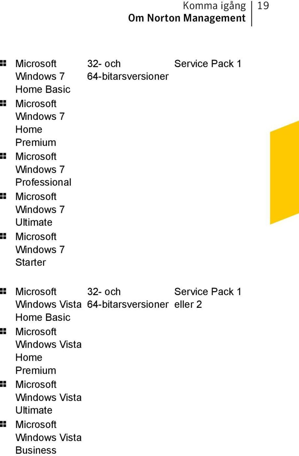 64-bitarsversioner Service Pack 1 1 Microsoft Windows Vista Home Basic 1 Microsoft Windows Vista Home Premium