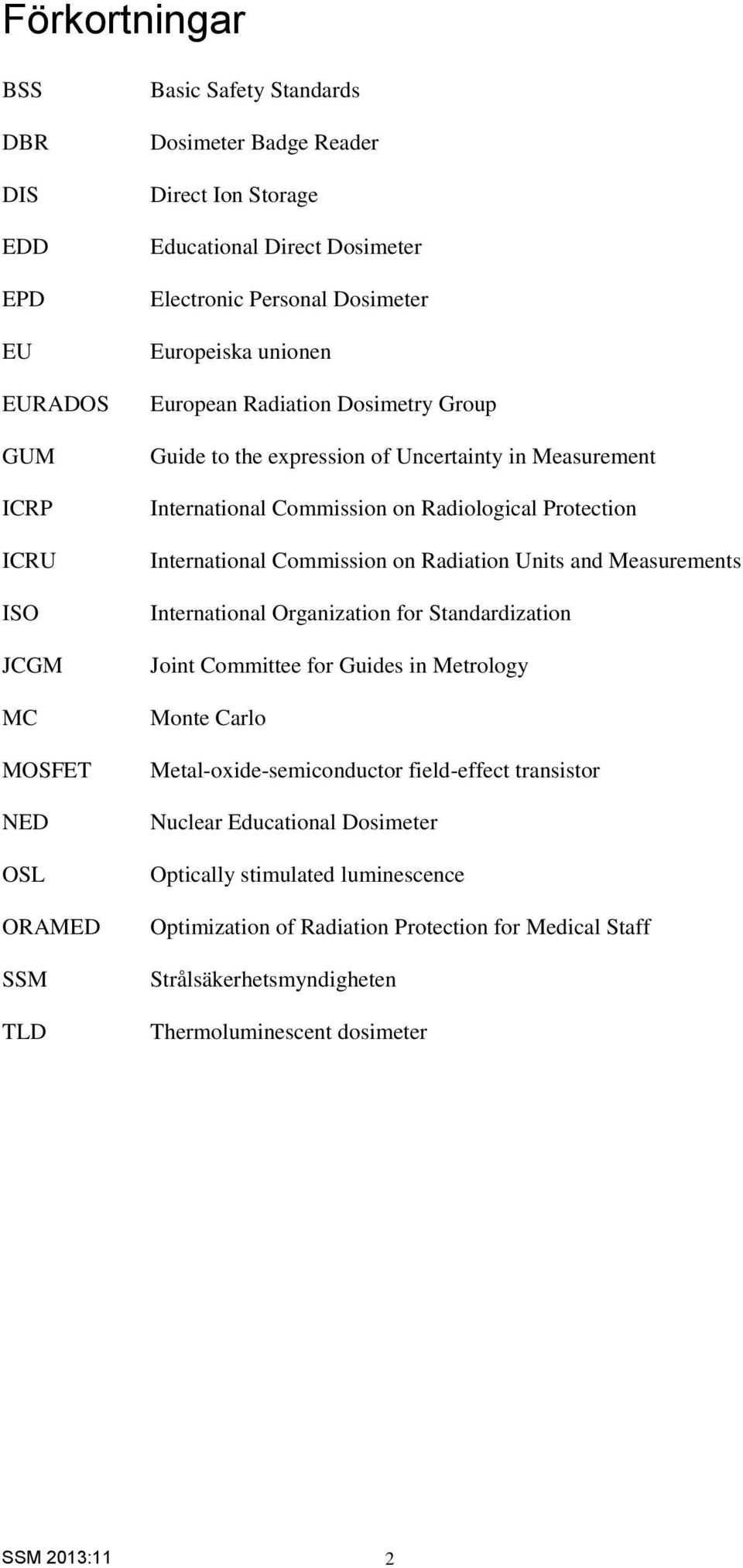 Protection International Commission on Radiation Units and Measurements International Organization for Standardization Joint Committee for Guides in Metrology Monte Carlo