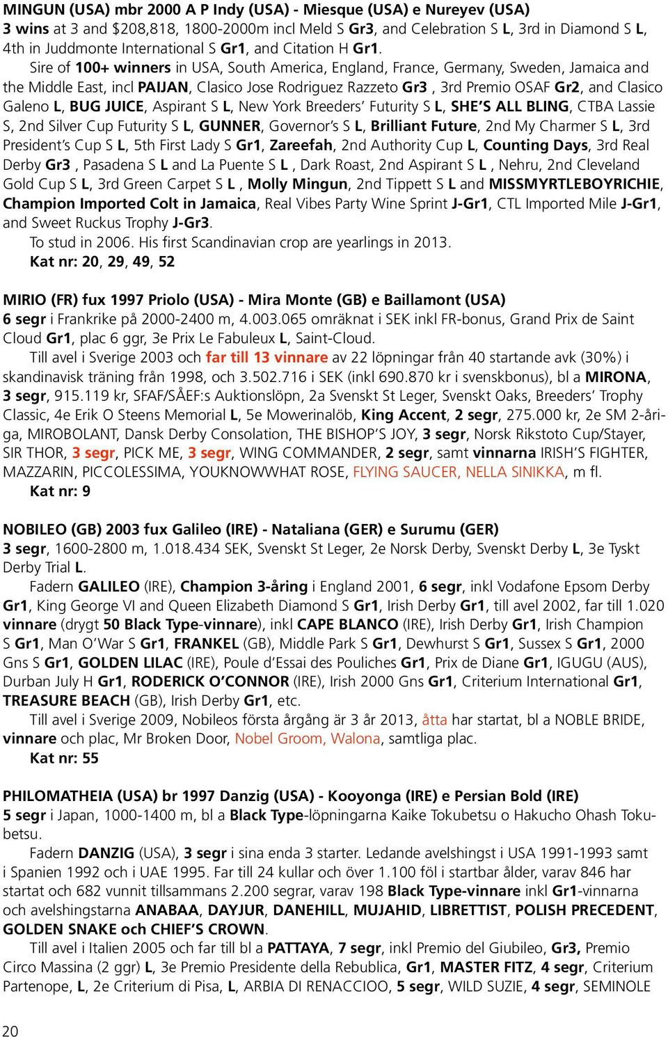 Sire of 100+ winners in USA, South America, England, France, Germany, Sweden, Jamaica and the Middle East, incl PAIJAN, Clasico Jose Rodriguez Razzeto Gr3, 3rd Premio OSAF Gr2, and Clasico Galeno L,