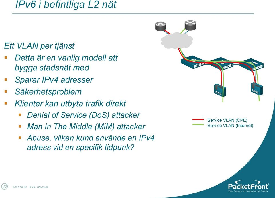 Service (DoS) attacker Man In The Middle (MiM) attacker Abuse, vilken kund använde en IPv4