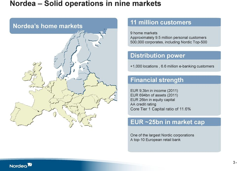 6 million e-banking customers Financial strength EUR 9,3bn in income (2011) EUR 694bn of assets (2011) EUR 26bn in equity