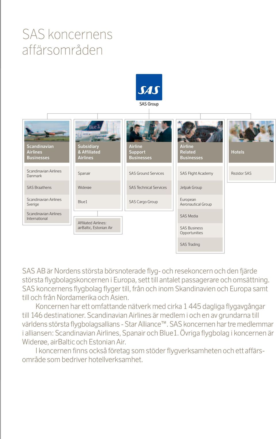 Airlines International Affiliated Airlines: airbaltic, Estonian Air SAS Media SAS Business Opportunities SAS Trading SAS AB är Nordens största börsnoterade flyg- och resekoncern och den fjärde