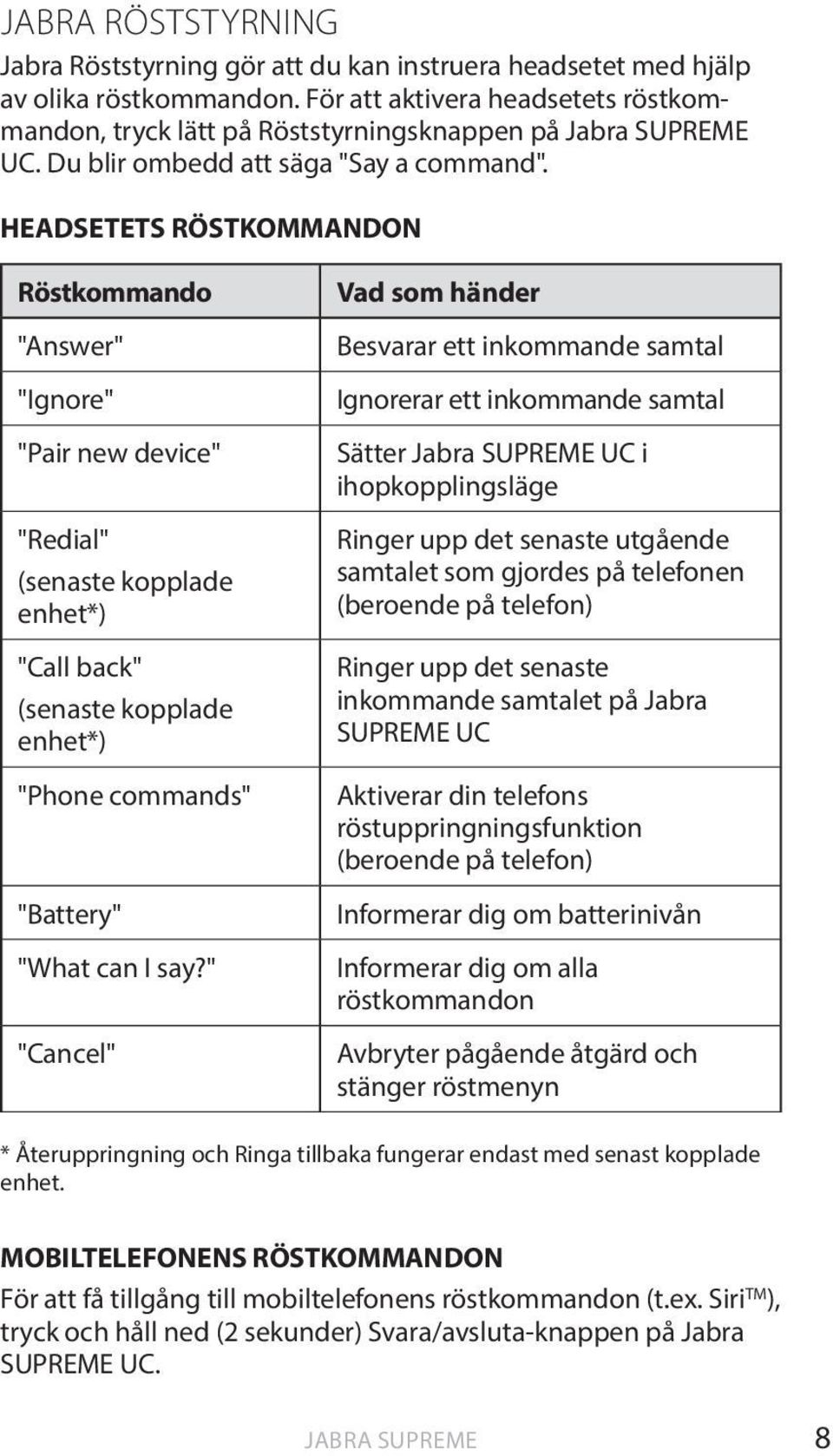 "HEADSETETS RÖSTKOMMANDON Röstkommando ""Answer"" ""Ignore"" ""Pair new device"" ""Redial"" (senaste kopplade enhet*) ""Call back"" (senaste kopplade enhet*) ""Phone commands"" ""Battery"" ""What can I say?"