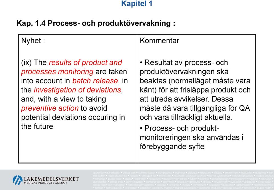 4 Process- och produktövervakning : Nyhet : Kommentar (ix) The results of product and processes monitoring are taken into account in batch