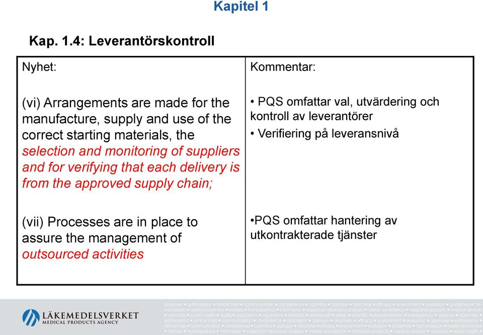4: Leverantörskontroll Nyhet: (vi) Arrangements are made for the manufacture, supply and use of the correct starting