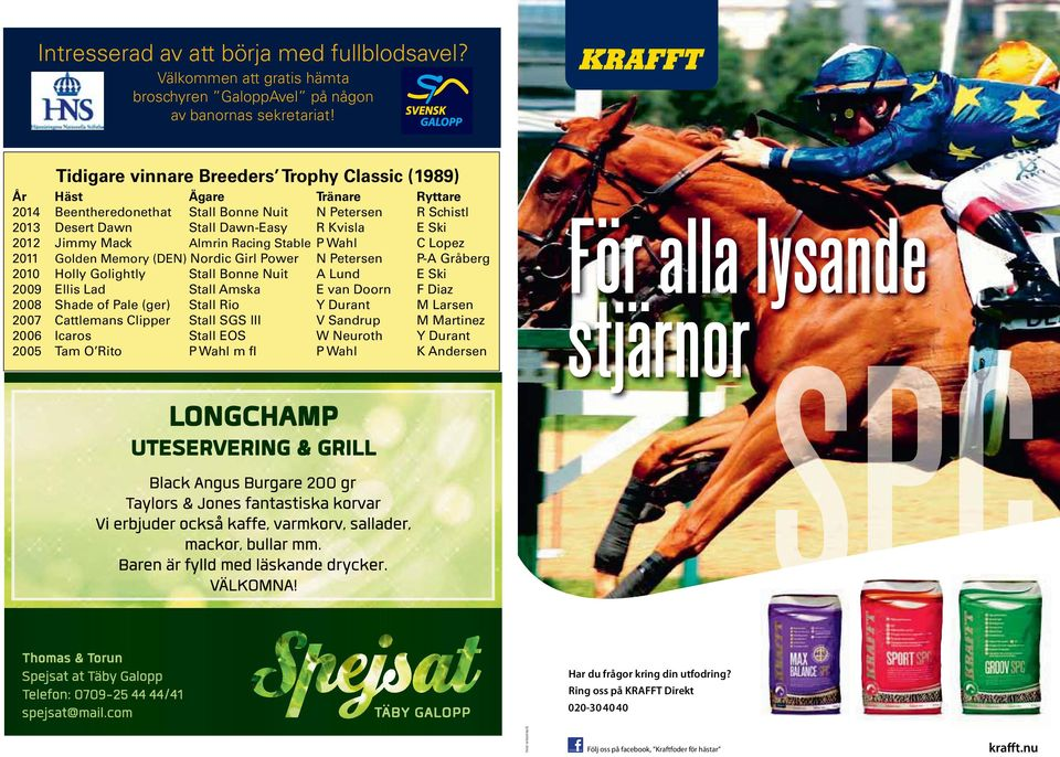 Almrin Racing Stable P Wahl C Lopez 20 Golden Memory (DEN) Nordic Girl Power N Petersen P-A Gråberg 200 Holly Golightly Stall Bonne Nuit A Lund E Ski 2009 Ellis Lad Stall Amska E van Doorn F Diaz