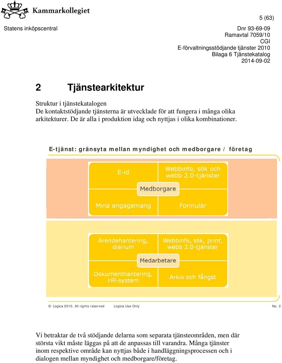 All rights reserved Logica Use Only No.