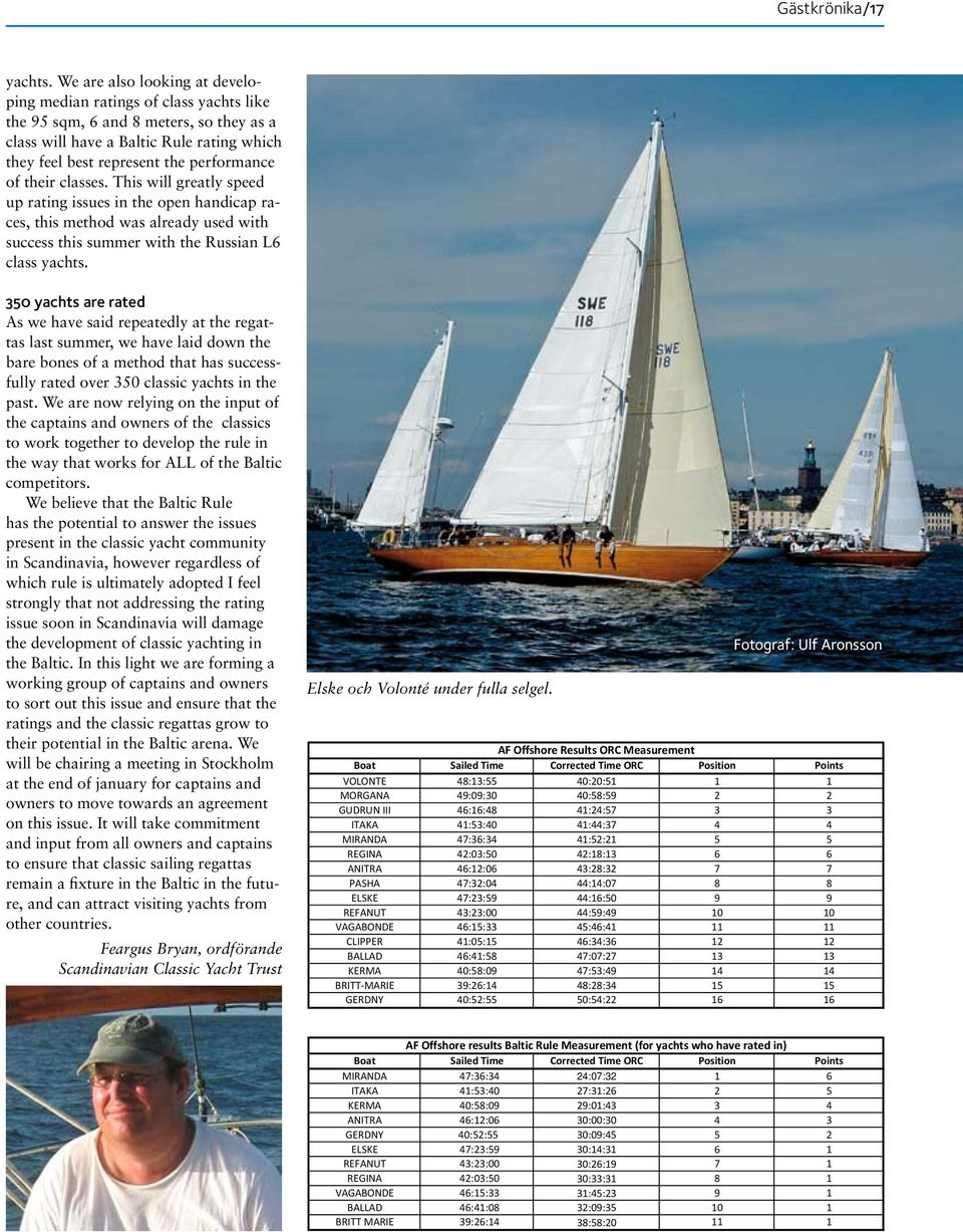 their classes. This will greatly speed up rating issues in the open handicap races, this method was already used with success this summer with the Russian L6 class yachts.