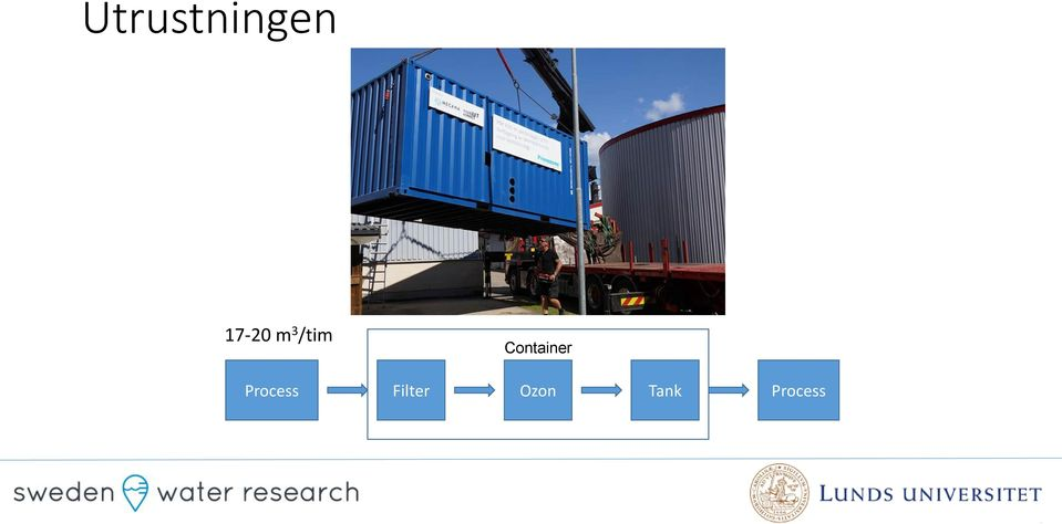 Container Process