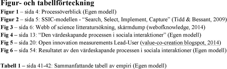 processen i sociala interaktioner (Egen modell) Fig 5 sida 20: Open innovation measurements Lead-User (value-co-creation blogspot, 2014) Fig 6