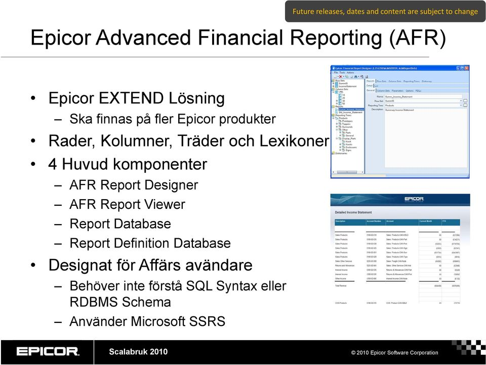 Huvud komponenter AFR Report Designer AFR Report Viewer Report Database Report Definition Database